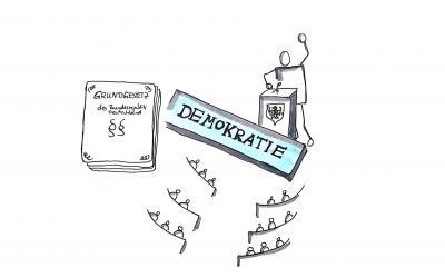 Demokratie steht im Zentrum dieser Veranstaltung